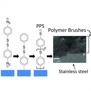 Abstract poly(phenylene sulfide) brushes on glassy carbon and stainless steel